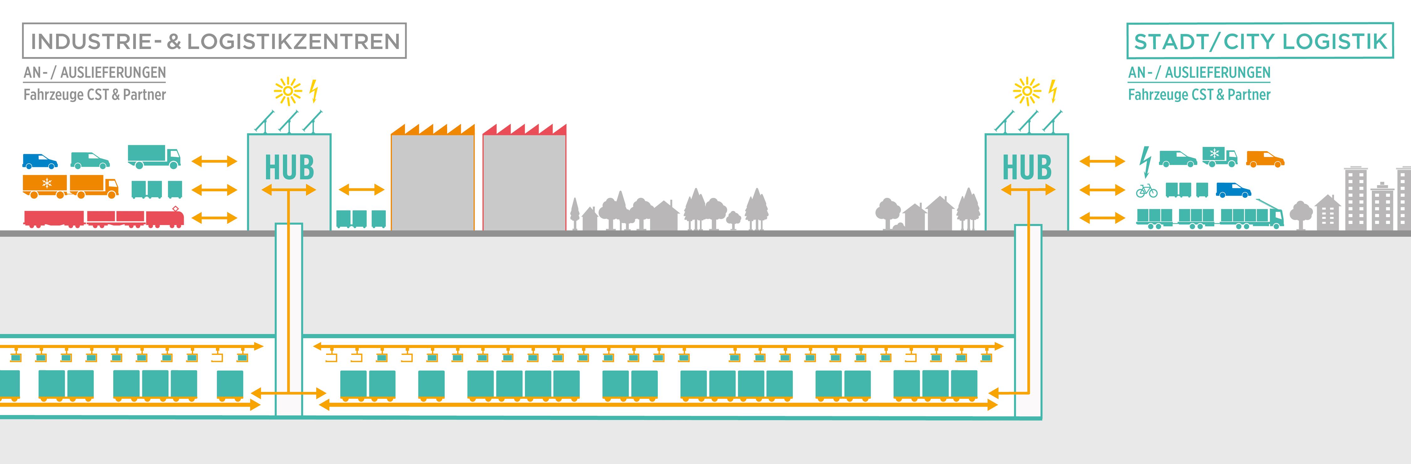 NAX Report 01/18: Tunnelprojekt Cargo Sous Terrain