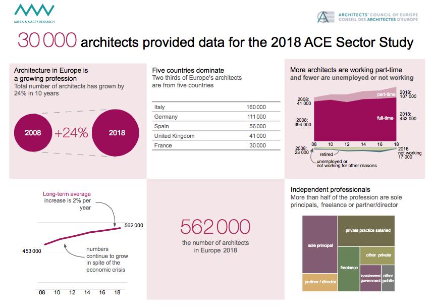 ACE veröffentlicht EU-weite Marktanalyse