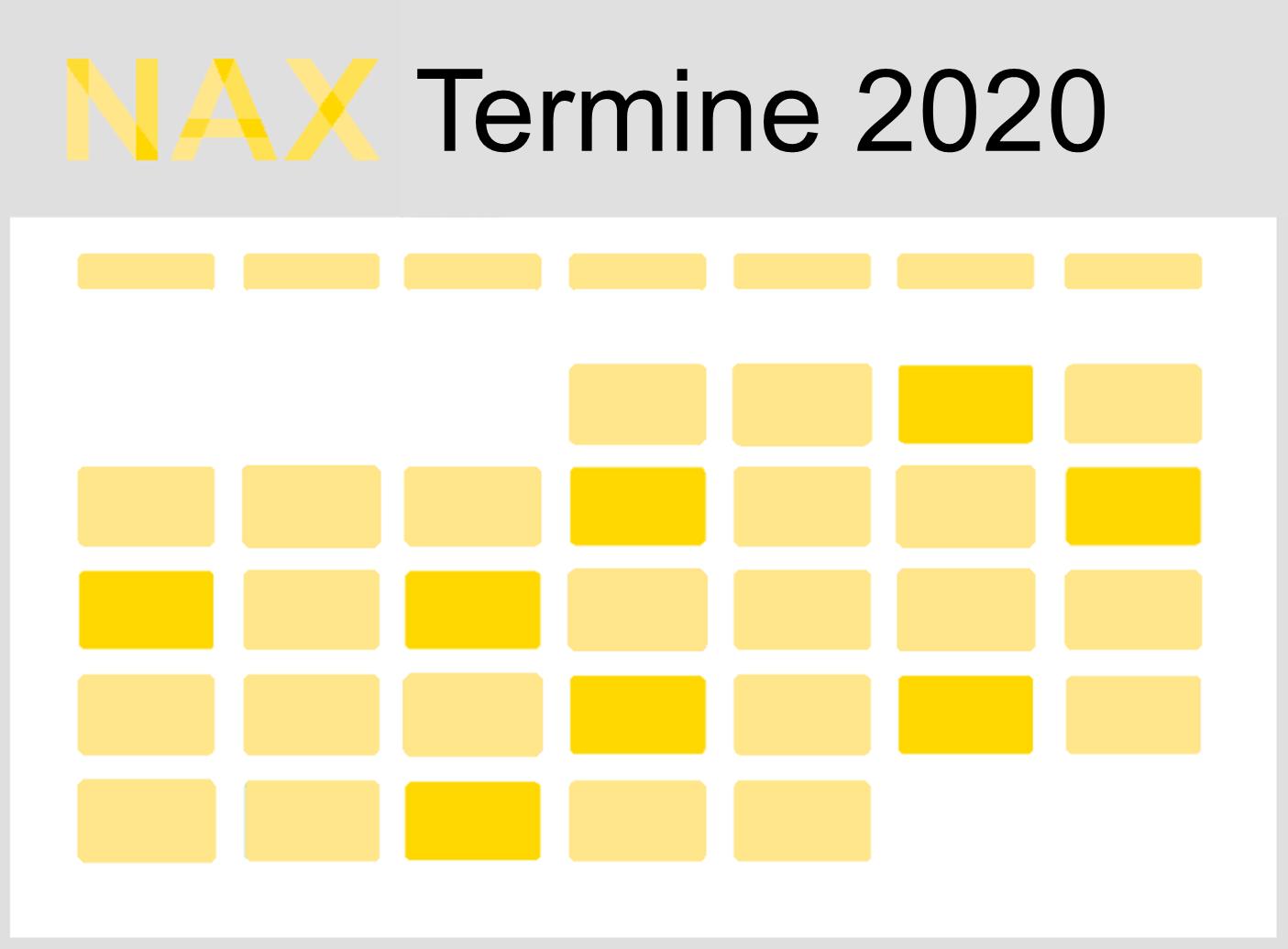 Jahresausblick 2020