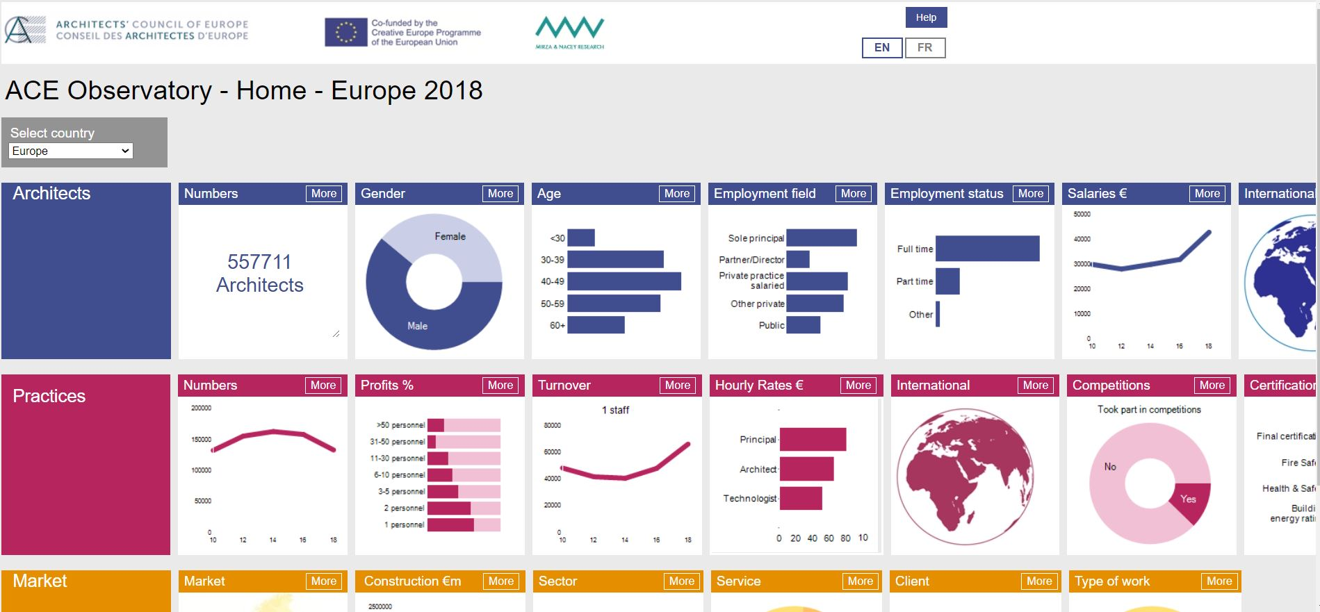 Neue ACE Statistik-Plattform